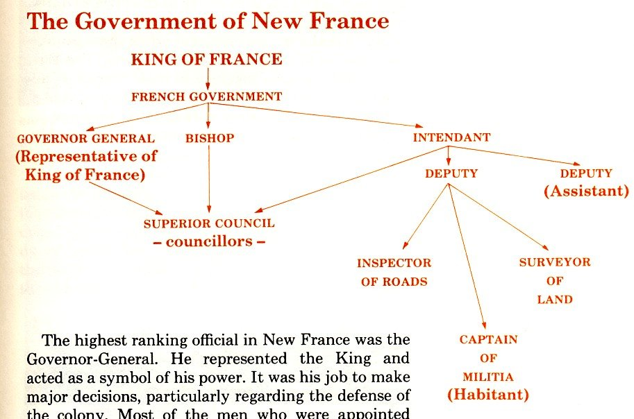 mercantilism in new france